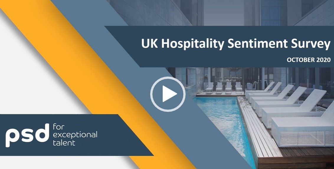 Hospitality sentiment survey